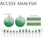 サイト運営の根拠となるアクセス解析です。